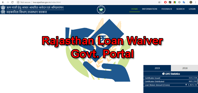 kcc loan maaf in rajasthan 2019 list