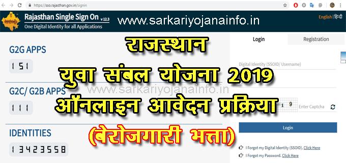 Mukhyamantri Yuva Sambal Yojna Rajasthan Berojgari Bhatta 2019