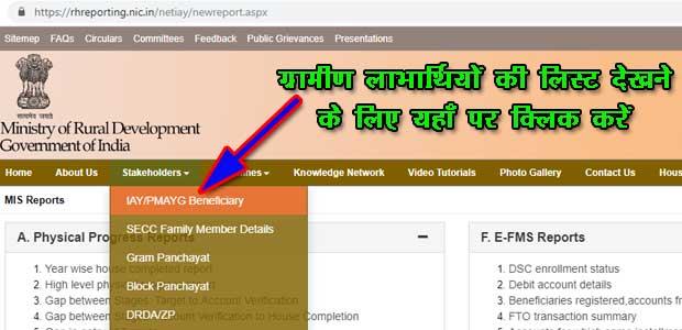 Pradhan Mantri Gramin Awas Yojana List
