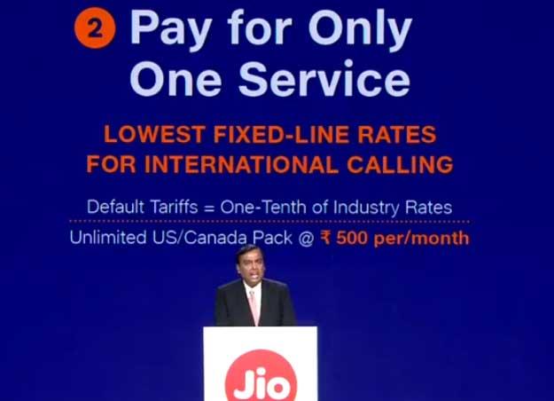 Jio fiber International Calling Plans