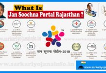 Jan Soochna Portal Rajasthan