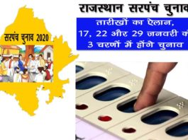 राजस्थान पंचायत चुनाव 2020: तारीखों का ऐलान, 17, 22 और 29 जनवरी को 3 चरणों में होंगे चुनाव