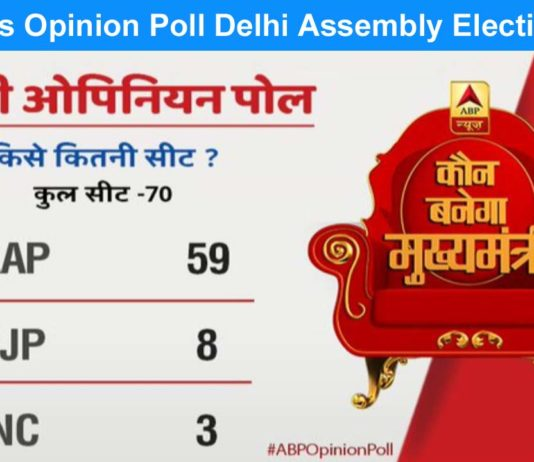ABP News Opinion Poll Delhi Assembly Elections 2020