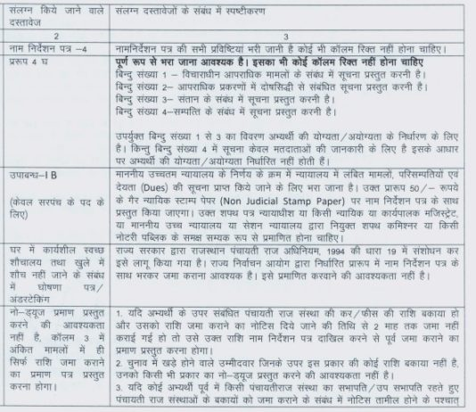 Documents-Required-for-Sarpanch-Nomination