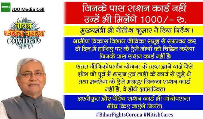 Bihar government decides to give 1000 rupees to each migrant workers and ration card holders. gov.bih.nic.in