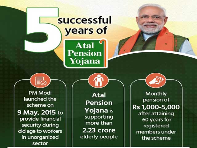 Atal Pension Yojana is a government-backed pension scheme in India