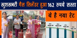 Gas Cylinder Price May 2020