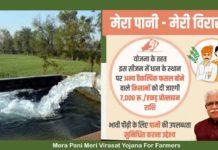 Haryana Mera Pani Meri Virasat Yojana For Farmers