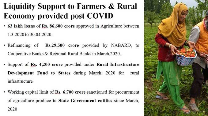 Liquidity Support to  Farmers & Rural Economy provided post