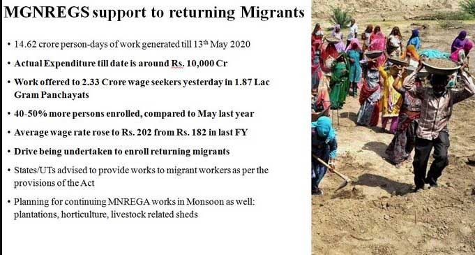 MGNREGA  support to returning Migrants
