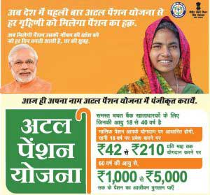benefit of Atal Pension Yojana