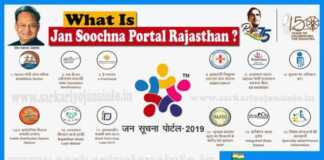 Jan Soochna Portal Rajasthan | Jan Suchana (जन सूचना)