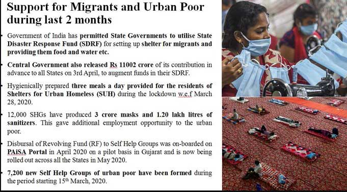 support for Migrants and Urban Poor