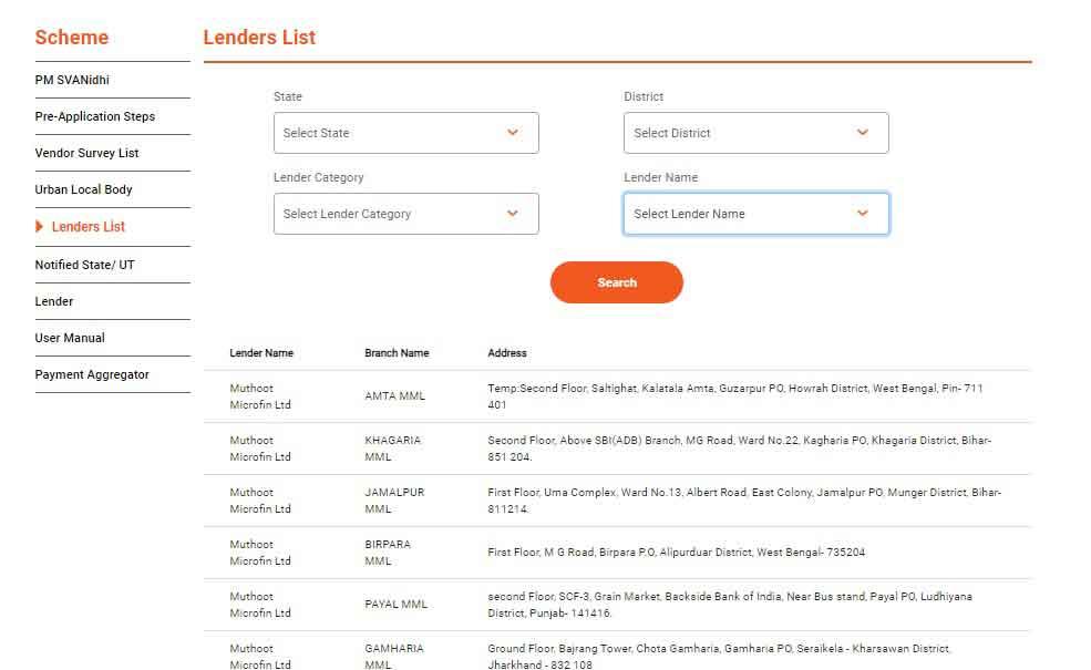 PM Svanidhi Yojana Lenders List