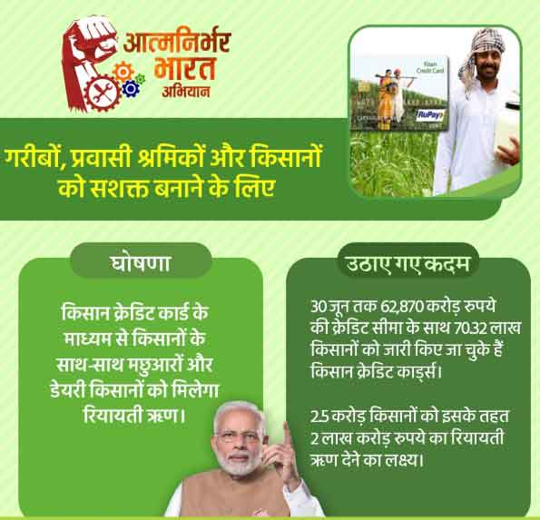 kisan credit cards dairy farmers loan yojana