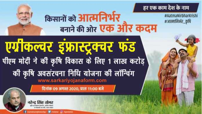Agriculture Infrastructure Fund Yojana