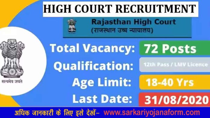 Rajasthan High Court Driver Recruitment 2020