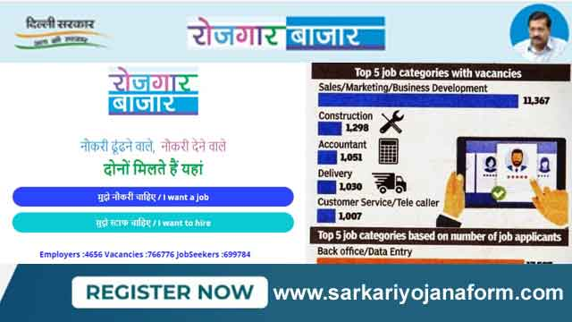 Rozgar Bazaar Delhi Govt Job Portal   Jobs.delhi.gov.in
