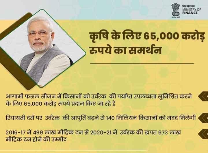 Subsidy Announced For Farmers