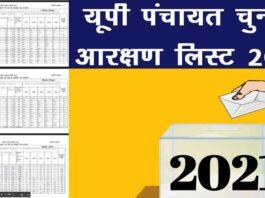 यूपी पंचायत चुनाव आरक्षण लिस्ट 2021